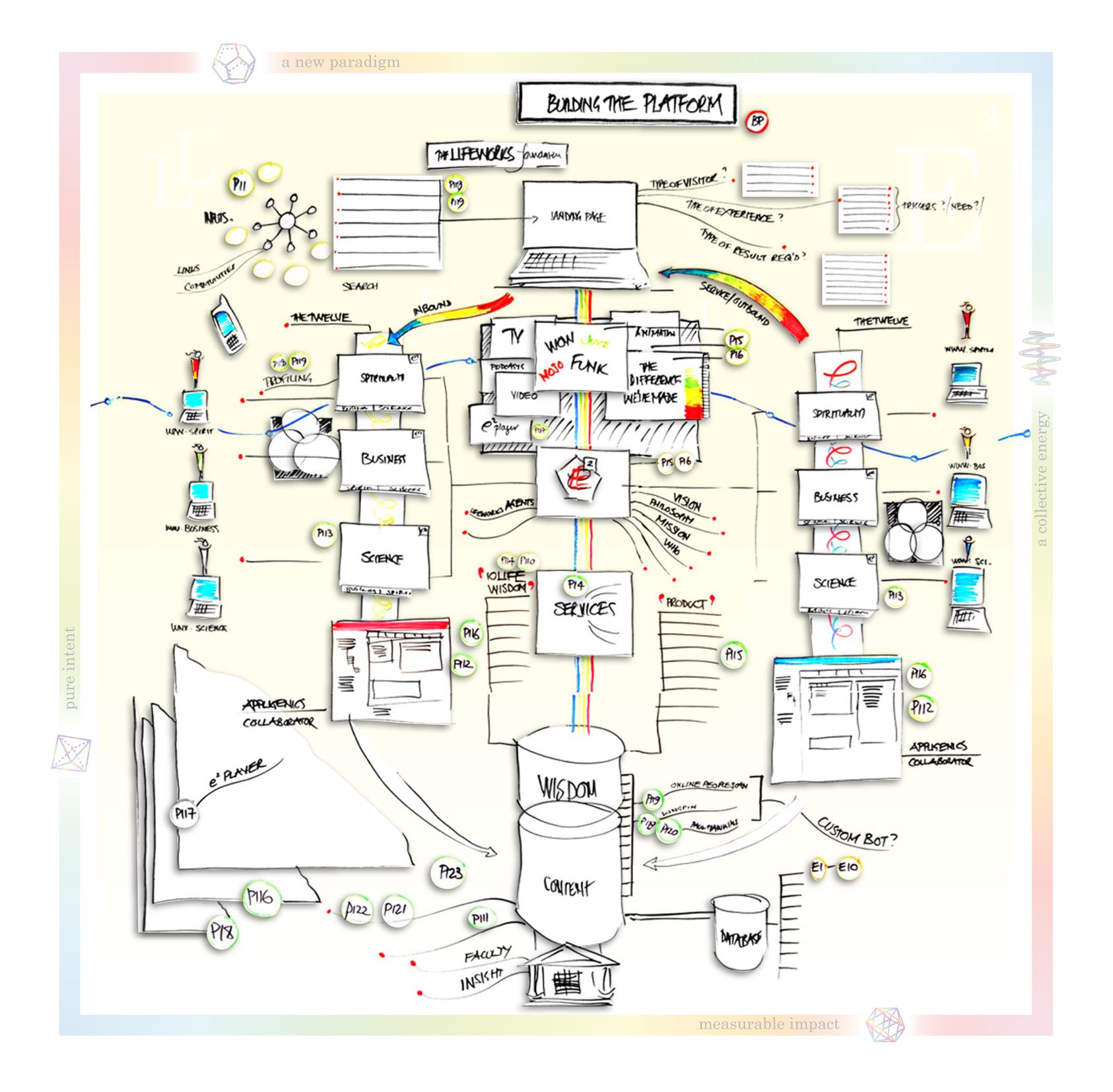 OnlineStrategy_Schema_LR.jpg