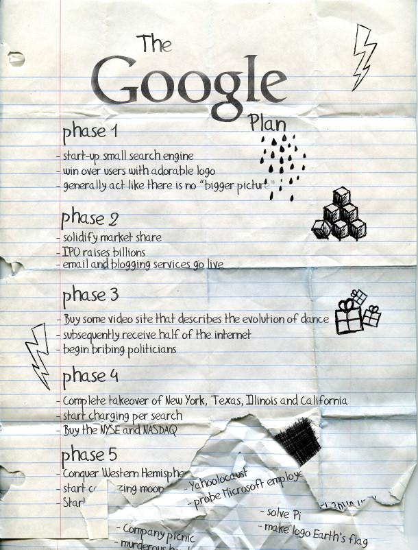 google_hidden_strategy.jpg