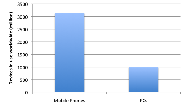 number_of_devices.png